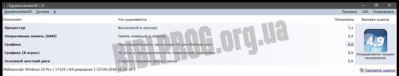 Скриншот ExperienceIndexOK