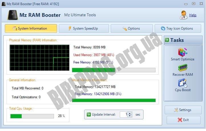 Скриншот Mz RAM Booster
